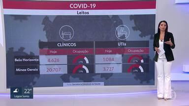 Ocupação de leitos de terapia intensiva em BH está em 87% - Em Minas, o índice de ocupação nas UTIs é de 69%.