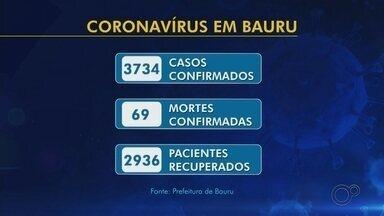Confira o balanço de casos da Covid-19 no centro-oeste paulista - Até as 19h desta quinta-feira (30), região contabilizava mais de 20,3 mil casos confirmados da doença em 98 cidades, com 398 mortes registradas em 64 municípios.