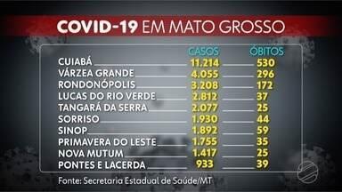Mato Grosso tem 50.538 casos e 1.794 mortes por coronavírus - Mato Grosso tem 50.538 casos e 1.794 mortes por coronavírus.