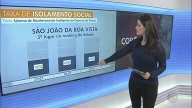 Adesão ao isolamento social segue abaixo dos 50% nas cidades da região - Dados são do Sistema de Monitoramento Inteligente do Governo de São Paulo.