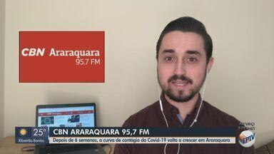 Depois de 6 semanas, cuva de contágio da Covid-19 volta a crescer em Araraquara - Mais informações com o apresentador da CBN Milton Filho.