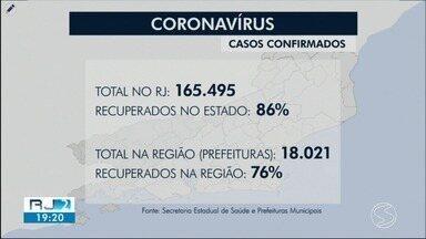 RJ2 atualiza casos de coronavírus na região - Oito óbitos pela doença foram registrados nesta sexta-feira.