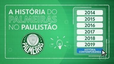 Semi do Paulistão e jogo decisivo pro Palmeiras, que enfrenta a Ponte Preta neste domingo - Semi do Paulistão e jogo decisivo pro Palmeiras, que enfrenta a Ponte Preta neste domingo