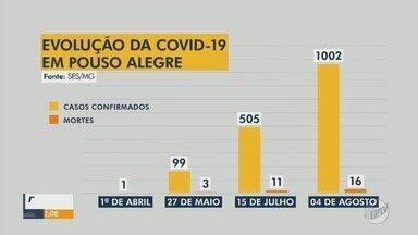 Pouso Alegre é a primeira cidade do Sul de MG a passar dos 1 mil casos de Covid-19 - Pouso Alegre é a primeira cidade do Sul de MG a passar dos 1 mil casos de Covid-19