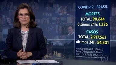 Veja os números do consórcio de veículos de imprensa nesta quinta-feira (06/08) - Mortes passam de 98 mil e casos se aproximam de 3 milhões.