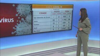 Cidades da região de São Carlos têm mais de 17,6 mil casos de Covid-19 - Mais de 360 pessoas morreram por causa da doença.