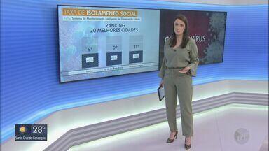 Isolamento social em Leme, São João da Boa Vista e Pirassununga está acima dos 40% - Por sua vez, índices de Araras e Araraquara seguem abaixo.