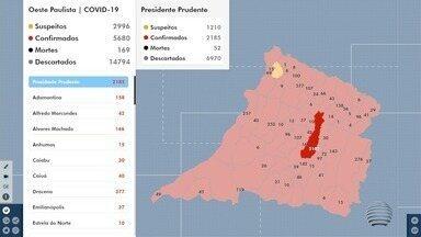Saiba como estão os números da Covid-19 na região de Presidente Prudente - Confira a atualização desta sexta-feira (7).