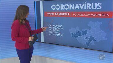 Covid-19: Americana registra mais 121 casos confirmados; veja atualizações da região - Município registra 89 mortes causadas pela doença desde o início da pandemia.