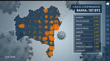 Bahia tem mais de 187 mil casos de coronavírus; taxa de ocupação das UTIs está em 64% - Veja os dados mais recentes sobre a pandemia em todo o estado.
