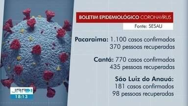 Roraima chega a 35.933 infectados e 547 mortes por coronavírus - Foram registrados mais três óbitos e 393 novos casos nessa sexta-feira (7).