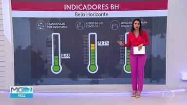 Índice de ocupação das UTIs para COVID-19 em Belo Horizonte é de 72,7% - No caso dos leitos clínicos, taxa está em 47,1% para pacientes com COVID-19.
