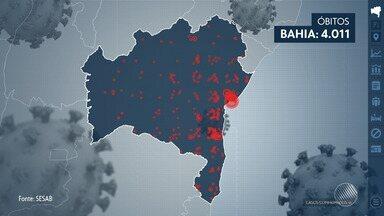 Covid-19: Bahia ultrapassa os 4 mil mortos e tem 1.068 novos casos - Número total passa de 194 mil.