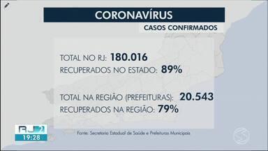 RJ2 atualiza casos de Covid-19 no sul do estado - Região registrou 14 mortes causadas pela Covid-19 nesta segunda-feira.