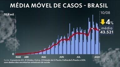 Brasil passa de 102 mil mortes por Covid e tem mais de 3 milhões de casos - Média diária de vítimas segue acima de mil, aponta consórcio de veículos da imprensa.