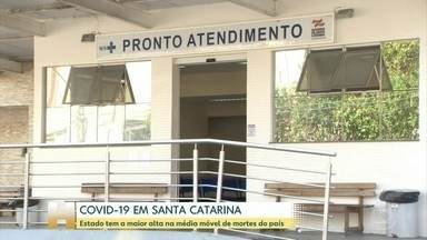 Santa Catarina é o estado com a maior alta da média móvel de mortes - Só ontem, 96 pessoas morreram. Esse é o numero diário mais alto desde o começo da pandemia.