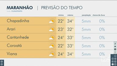Veja as variações das temperaturas no Maranhão - Confira a previsão do tempo nesta quarta-feira (12) em São Luís e também no interior do estado.