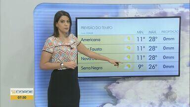 Clima continua firme e seco na região de Campinas; veja previsão - Em Americana (SP), temperatura chega a 28º C nesta quarta-feira (12).
