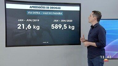 Aumenta número de apreensões de drogas na Dutra - Balanço é no trecho da região do Vale.