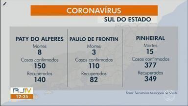 RJ1 atualiza casos de coronavírus no sul do estado - Resende, Valença e Volta Redonda registraram mortes causadas pela doença