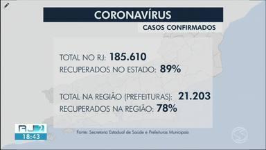 RJ2 atualiza casos da Covid-19 no sul do estado - Volta Redonda registrou mais uma morte pela doença nesta quarta-feira.