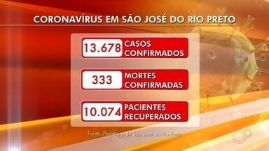 Confira a atualização de casos de coronavírus em Rio Preto e Araçatuba - Confira a atualização de casos de coronavírus em Rio Preto e Araçatuba nesta segunda-feira (17).