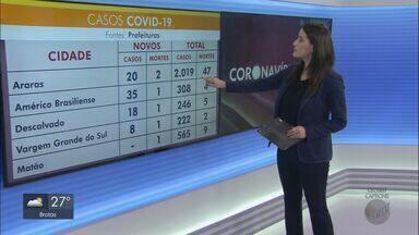 Cidades da região de São Carlos têm mais de 20,7 mil casos de Covid-19 - 415 pessoas morreram por causa da doença.