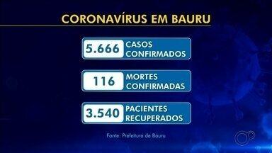 Confira o balanço de casos da Covid-19 no centro-oeste paulista - Até as 19h desta segunda-feira (17), região contabilizava 28.145 casos confirmados da doença em 100 cidades, com 545 mortes registradas em 75 municípios.