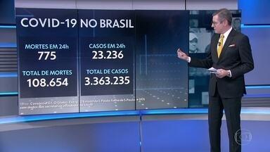 Brasil registra 775 novas mortes por Covid e passa de 108,6 mil - A média móvel de novas mortes no Brasil nos últimos 7 dias foi de 971 óbitos, uma variação de -9% em relação aos dados registrado em 14 dias.