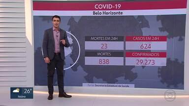 Veja os números da Covid-19 em Belo Horizonte - Taxa de transmissão do novo coronavírus aumenta na capital mineira.
