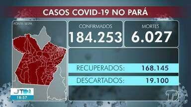 Covid-19: Confira dados de casos no Pará - Veja número de casos na região.