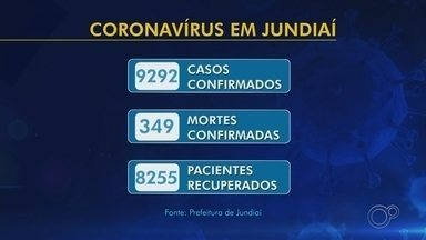 Jundiaí registra mais uma morte por coronavírus e totaliza 349 óbitos - Prefeituras da região de Jundiaí (SP) atualizaram os números de casos confirmados nesta quarta-feira (19).