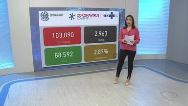ES chega a 2.963 mortes por causa da Covid-19 - Confira na reportagem.