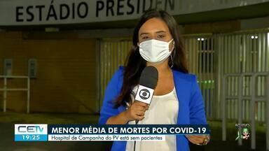 Fortaleza registra menor média diária de mortes por Covid-19 - Saiba mais no g1.com.br/ce