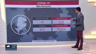 Veja os números da Covid-19 em Belo Horizonte - De acordo com a Secretaria Estadual de Saúde, a capital mineira teve 19 mortes nas últimas 24 horas.
