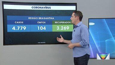 Atualização dos dados do coronavírus na região - Confira os dados.