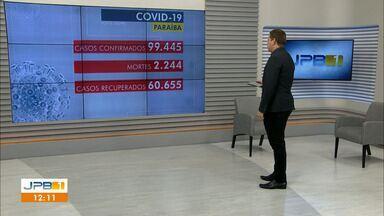 Paraíba tem 99.445 casos confirmados e 2.244 mortes por coronavírus - São 951 casos e 21 mortes confirmadas nesta quinta-feira (20).