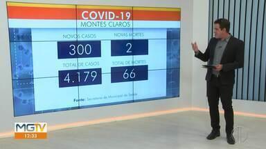 Covid-19: Montes Claros confirma mais 300 casos e duas mortes nesta quinta-feira (20) - De acordo com o boletim epidemiológico, o município tem 4.179 casos e 66 óbitos. O número de recuperados chega a 2.749.
