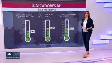 Todos indicadores da monitoramento da Covid-19, em BH, estão no amarelo - Média móvel de mortes está em 16, na capital.