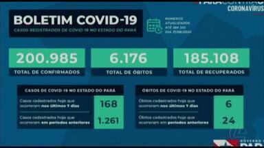 Pará registra 200.985 casos de Covid-19 e 6.176 mortes - Pará registra 200.985 casos de Covid-19 e 6.176 mortes