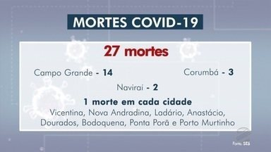 MS registra mais 27 mortes por Covid-19 - MS registra mais 27 mortes por Covid-19