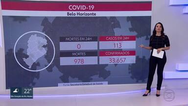 Belo Horizonte ultrapassa o registro de mil mortes pelo coronavírus - No boletim divulgado pela prefeitura de BH constam 1.004 mortes. Pelo boletim da secretaria estadual de Saúde, são 978 óbitos na capital.