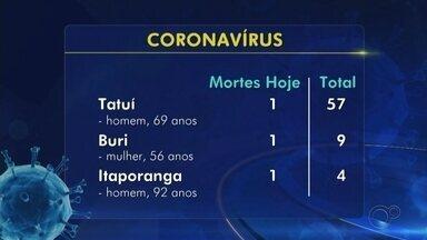 Confira o balanço de casos e mortes por coronavírus na região de Itapetininga - Confira o balanço de casos e mortes por coronavírus na região de Itapetininga (SP).