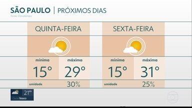 Ar seco começa a ganhar força e temperaturas entram na rota de alta - Termômetros devem passar dos 30 graus, nos próximos dias.