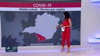 Minas Gerais tem média móvel de 80 mortes - Já são 5.505 mortes e 222.048 casos confirmados de Covid-19.