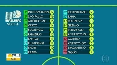 Vasco está em quarto lugar no Brasileirão - Veja como foram os jogos nesse fim de semana