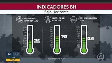 Covid-19 em BH: números permanecem estáveis depois da reabertura do comércio - As taxas de ocupação de leitos e o índice de contágio seguem tendência de queda, segundo a Prefeitura de Belo Horizonte.