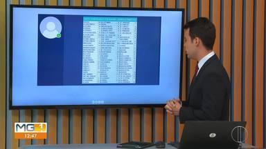 Veja as mensagens enviadas pelos telespectadores no MG1 (Parte 3) - Mensagens podem ser enviadas para (38)98834-3348.