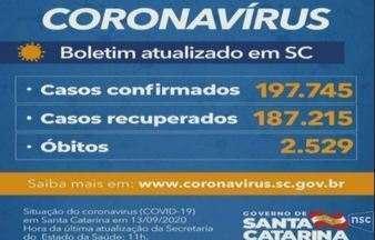SC tem mais 681 casos de Covid-19 e 15 mortes, incluindo mulher de 106 anos - SC tem mais 681 casos de Covid-19 e 15 mortes, incluindo mulher de 106 anos