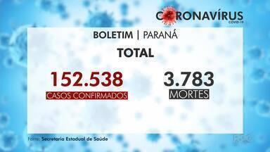 Paraná registra mais 22 mortes por coronavírus - 1.249 novos casos da doença foram registrados no Estado.